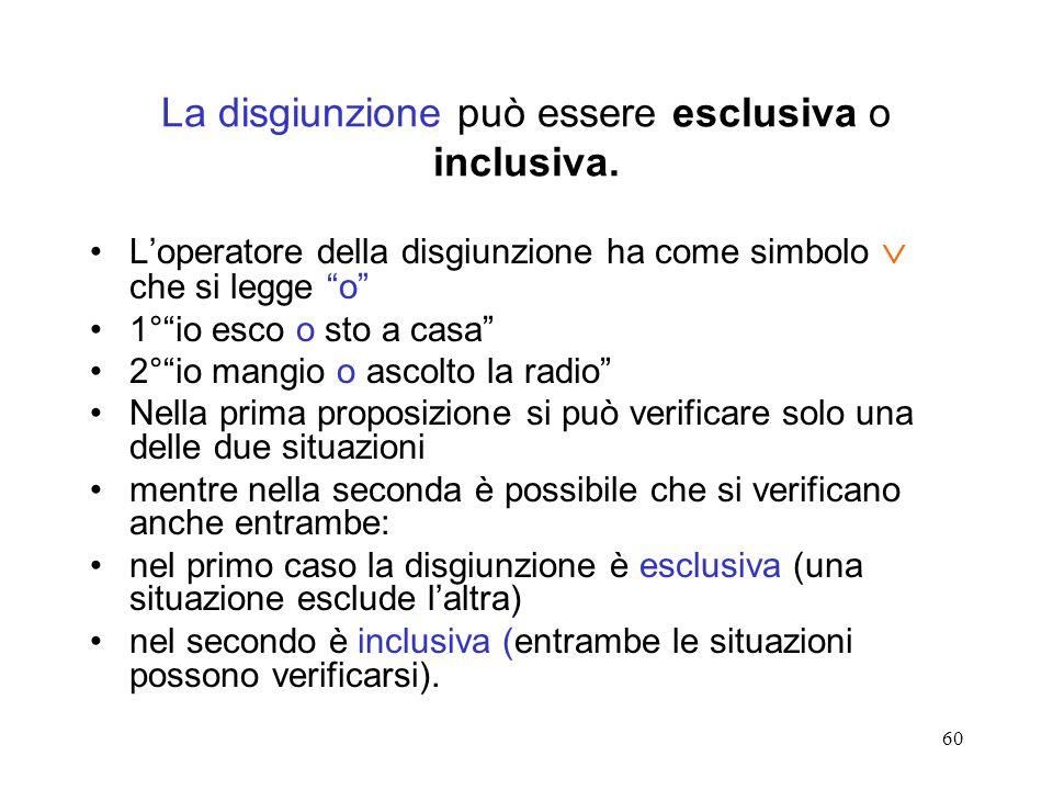 La disgiunzione può essere esclusiva o inclusiva.
