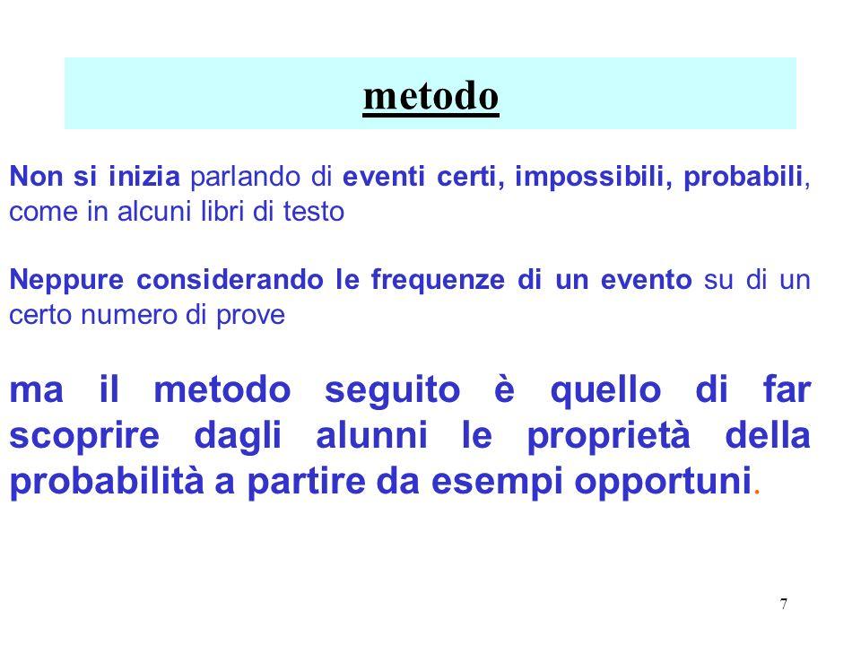 metodoNon si inizia parlando di eventi certi, impossibili, probabili, come in alcuni libri di testo.