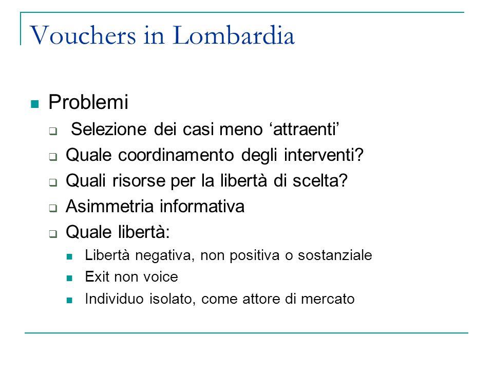 Vouchers in Lombardia Problemi Selezione dei casi meno 'attraenti'