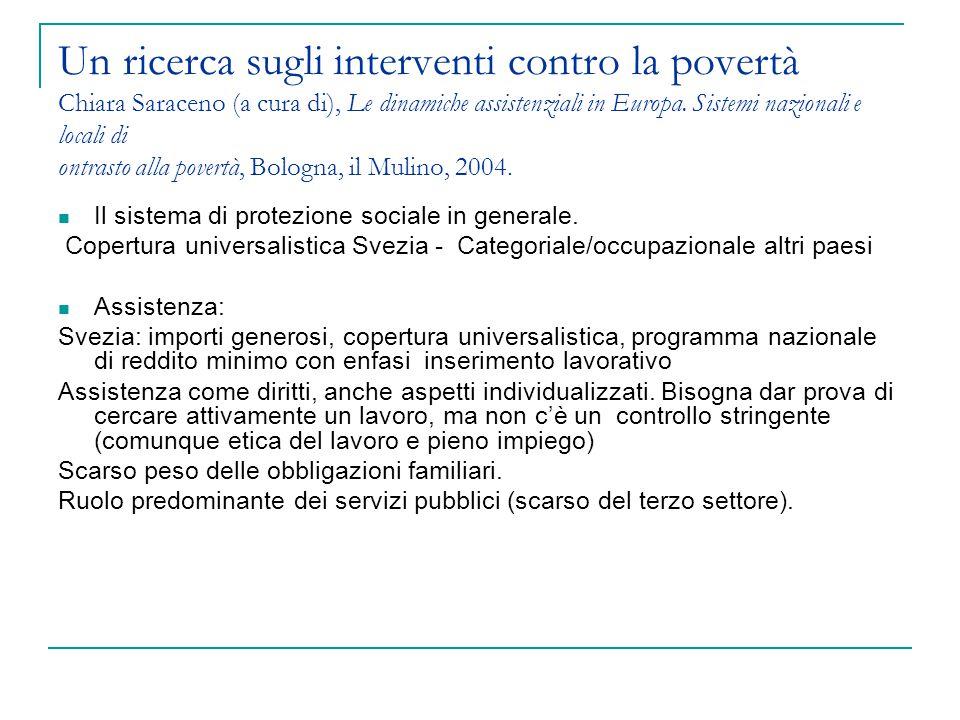 Un ricerca sugli interventi contro la povertà Chiara Saraceno (a cura di), Le dinamiche assistenziali in Europa. Sistemi nazionali e locali di ontrasto alla povertà, Bologna, il Mulino, 2004.