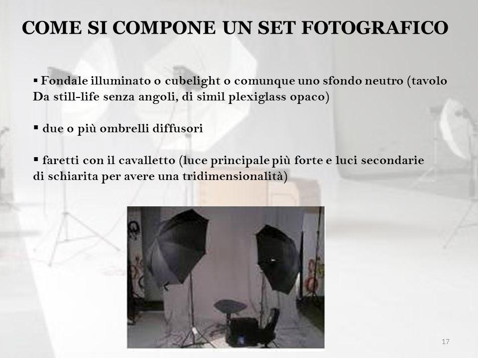 COME SI COMPONE UN SET FOTOGRAFICO