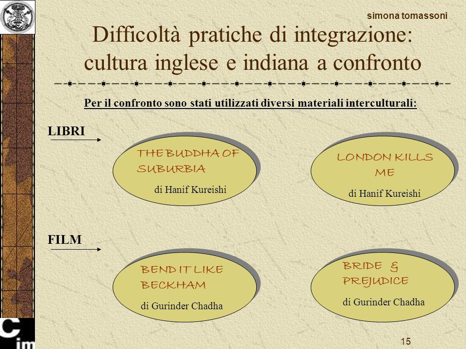 simona tomassoni Difficoltà pratiche di integrazione: cultura inglese e indiana a confronto.
