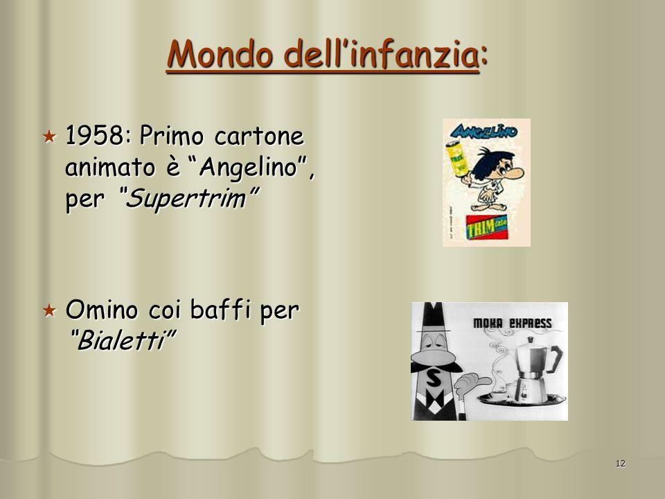 Mondo dell'infanzia: 1958: Primo cartone animato è Angelino , per Supertrim Omino coi baffi per Bialetti