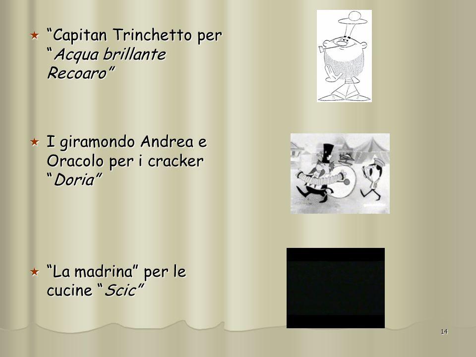 Capitan Trinchetto per Acqua brillante Recoaro
