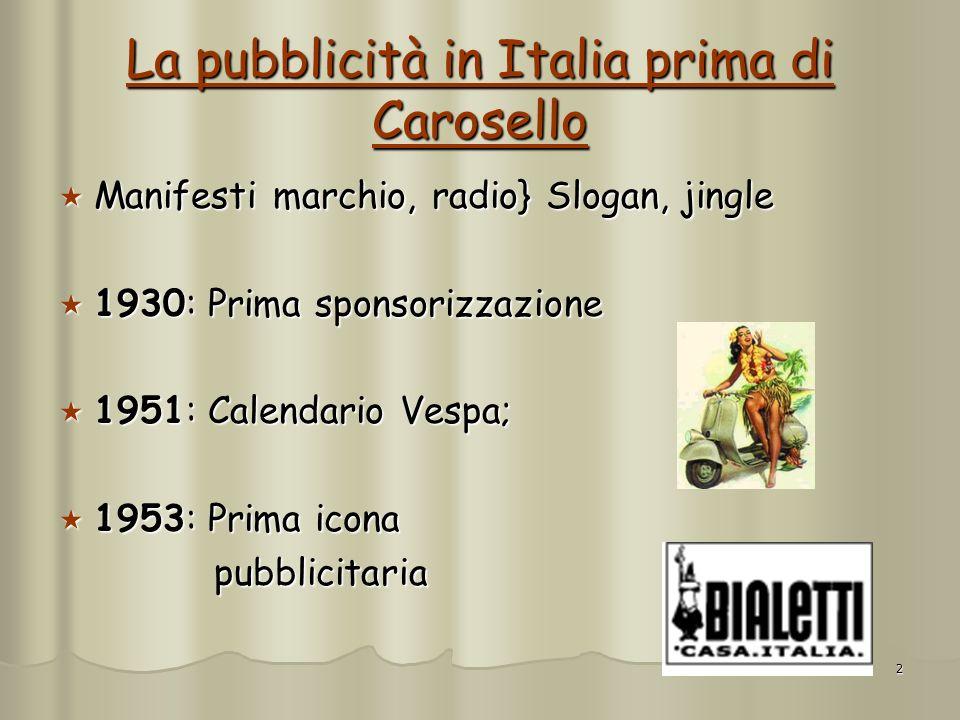 La pubblicità in Italia prima di Carosello