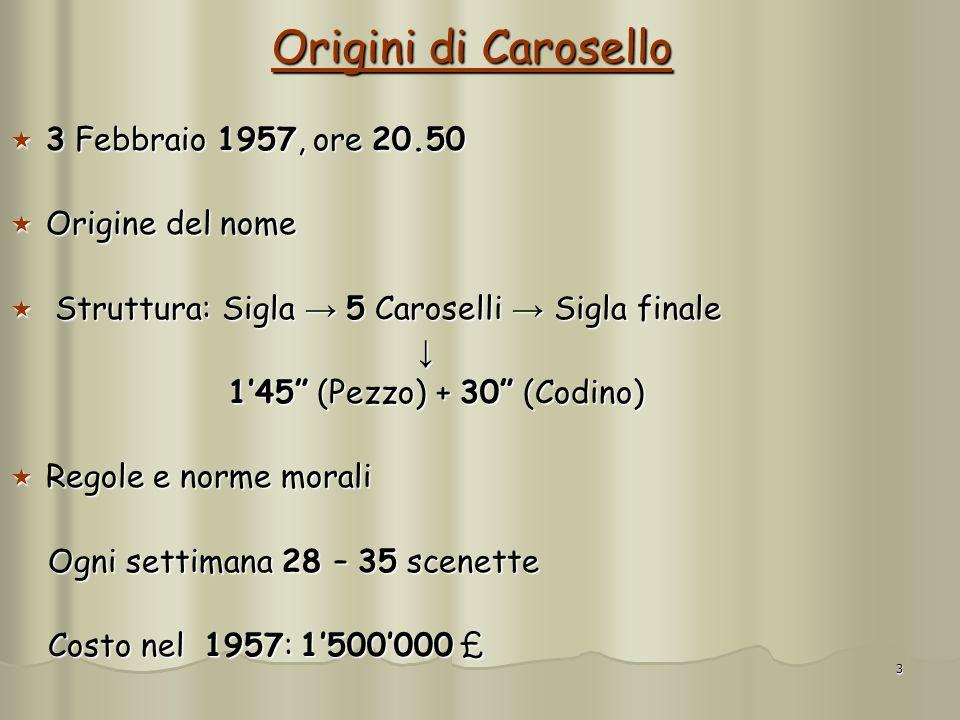 Origini di Carosello 3 Febbraio 1957, ore 20.50 Origine del nome