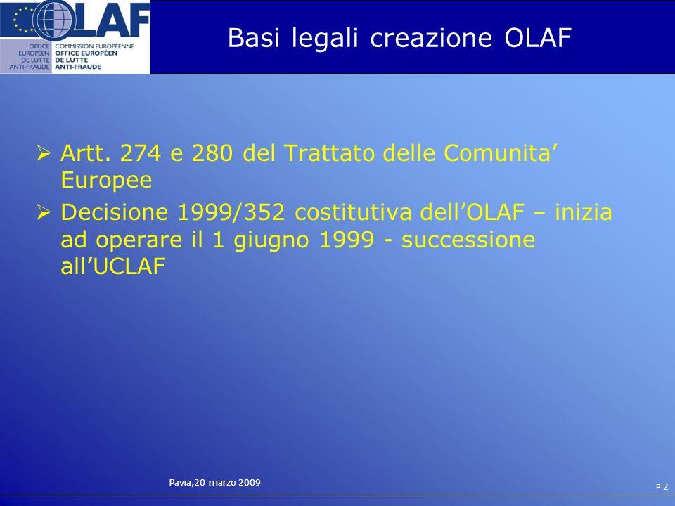 Basi legali creazione OLAF