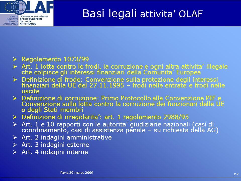Basi legali attivita' OLAF