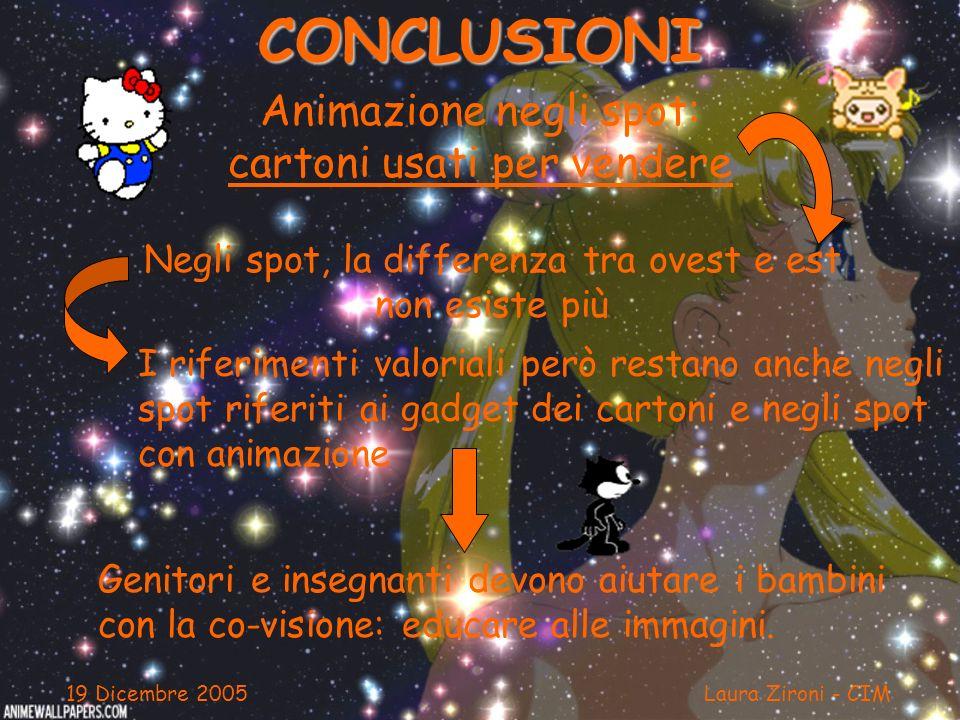 CONCLUSIONI Animazione negli spot: cartoni usati per vendere