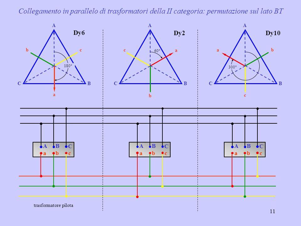 Collegamento in parallelo di trasformatori della II categoria: permutazione sul lato BT