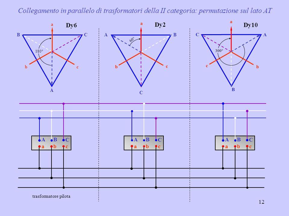 Collegamento in parallelo di trasformatori della II categoria: permutazione sul lato AT
