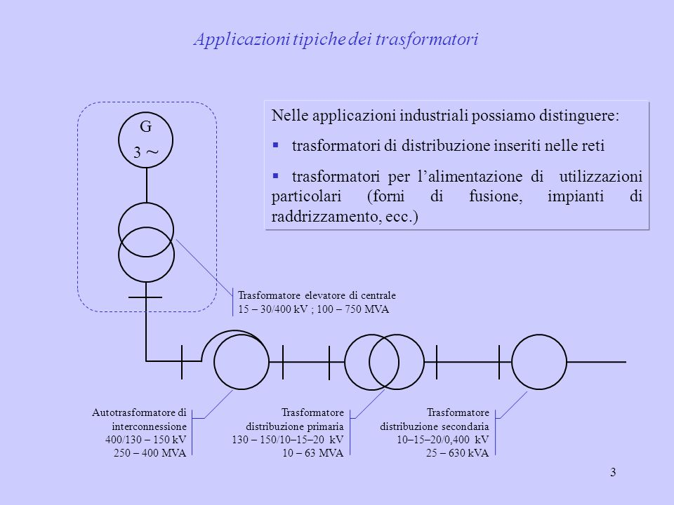 Applicazioni tipiche dei trasformatori