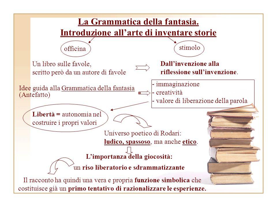 Idee guida alla Grammatica della fantasia (Antefatto)
