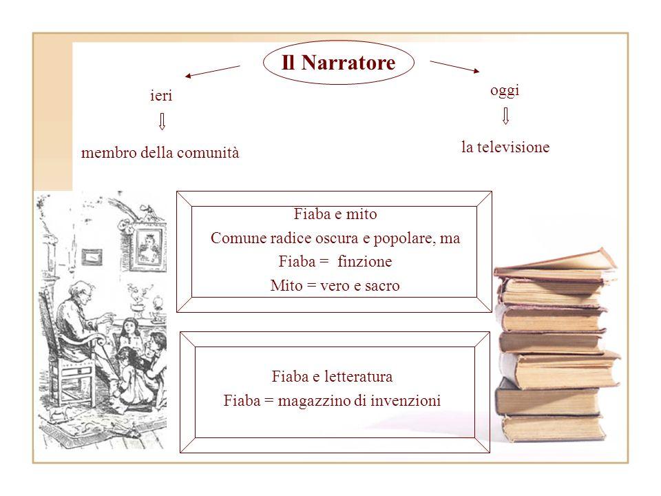 Fiaba e letteratura Fiaba = magazzino di invenzioni