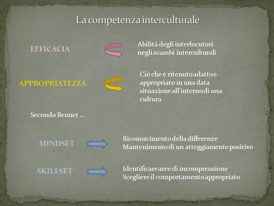 La competenza interculturale