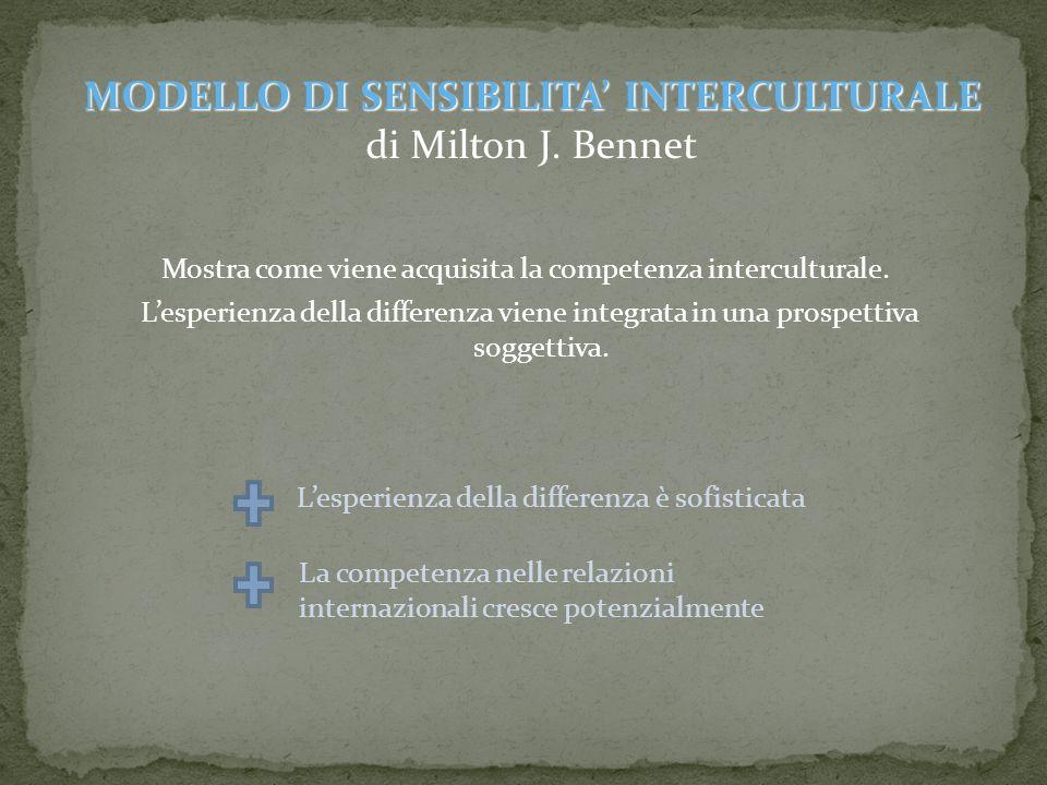 MODELLO DI SENSIBILITA' INTERCULTURALE
