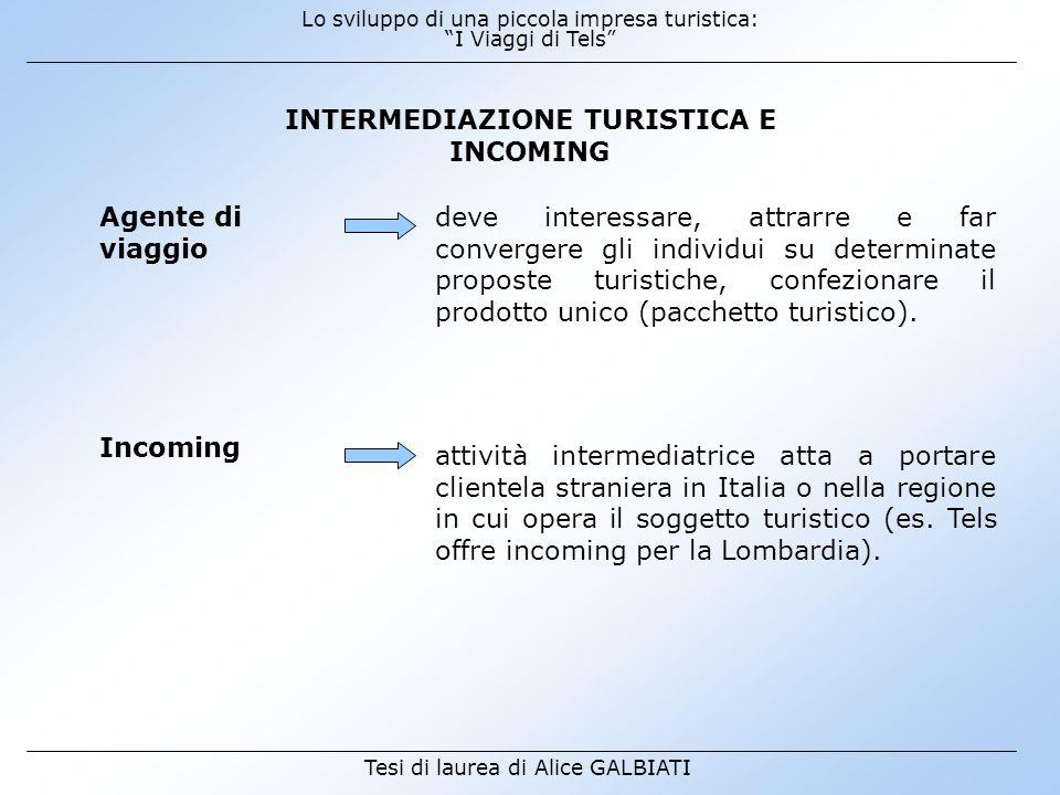 INTERMEDIAZIONE TURISTICA E INCOMING
