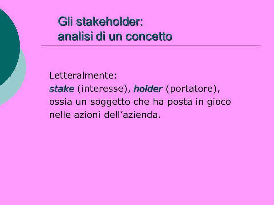Gli stakeholder: analisi di un concetto