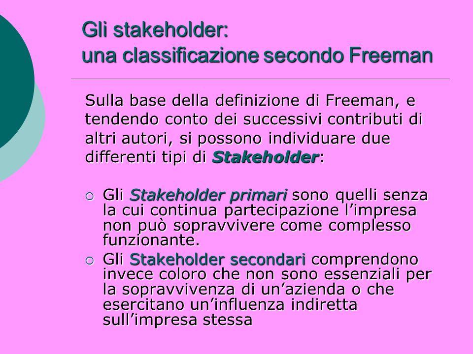 Gli stakeholder: una classificazione secondo Freeman