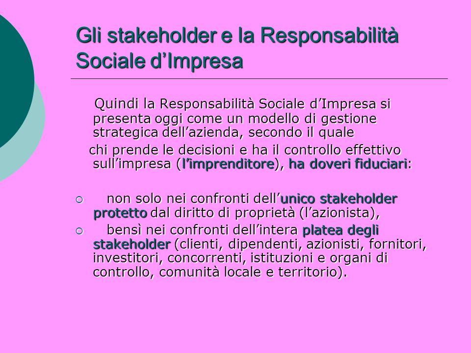 Gli stakeholder e la Responsabilità Sociale d'Impresa