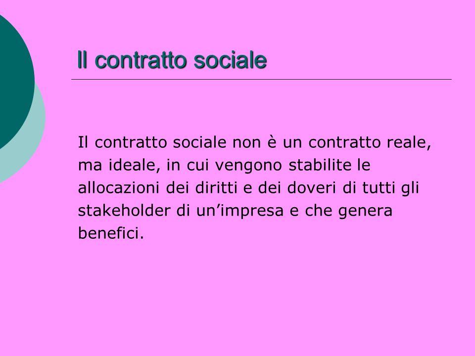 Il contratto sociale Il contratto sociale non è un contratto reale,