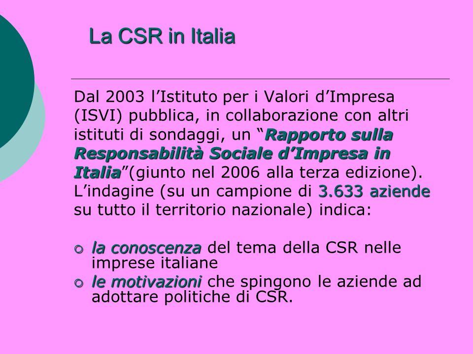 La CSR in Italia Dal 2003 l'Istituto per i Valori d'Impresa