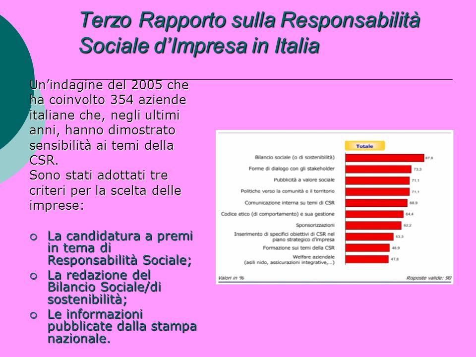 Terzo Rapporto sulla Responsabilità Sociale d'Impresa in Italia