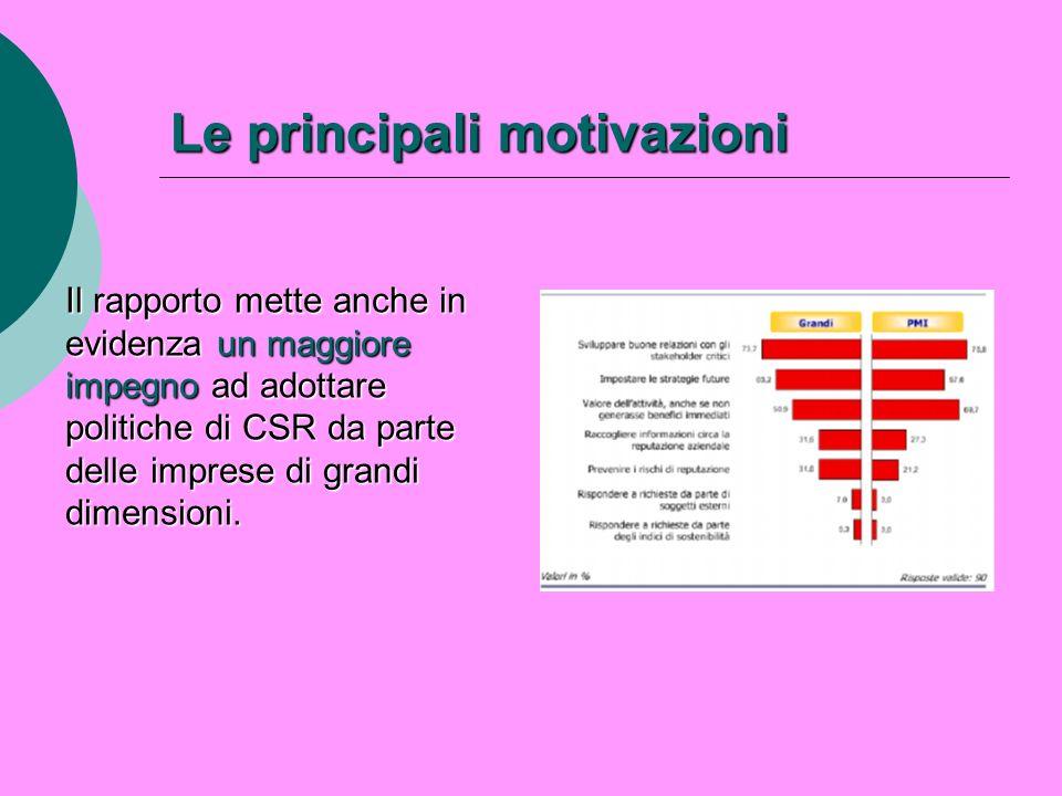 Le principali motivazioni