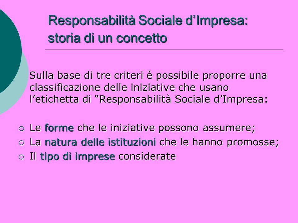 Responsabilità Sociale d'Impresa: storia di un concetto
