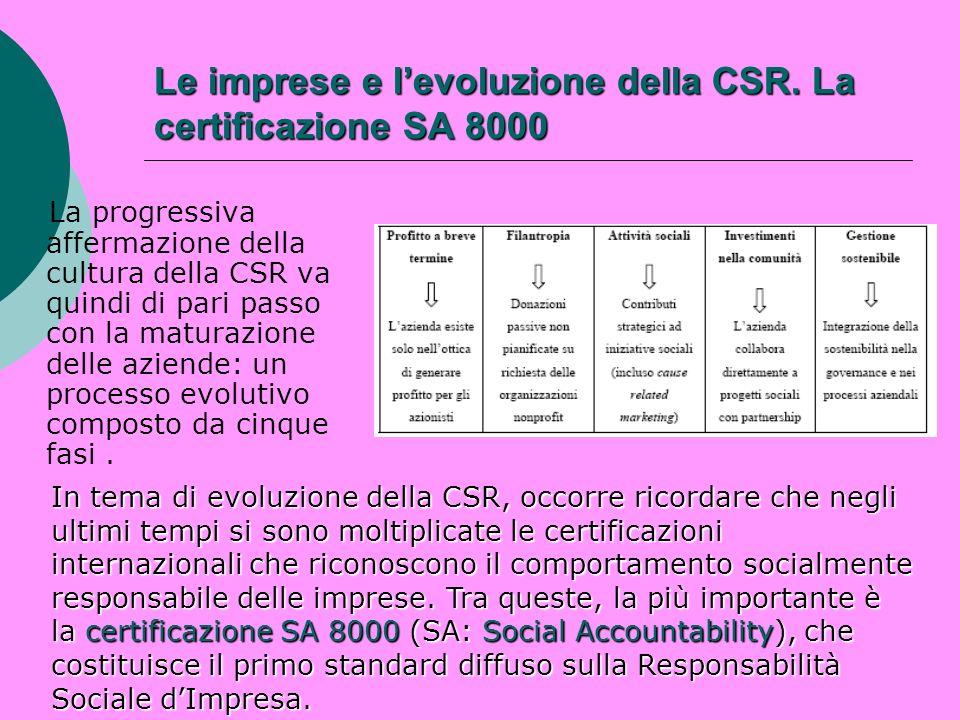 Le imprese e l'evoluzione della CSR. La certificazione SA 8000