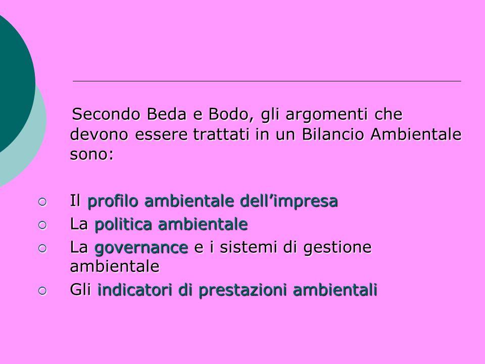 Secondo Beda e Bodo, gli argomenti che devono essere trattati in un Bilancio Ambientale sono: