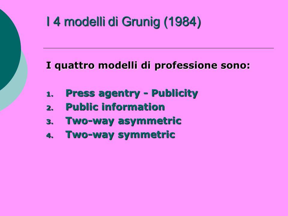 I 4 modelli di Grunig (1984) I quattro modelli di professione sono: