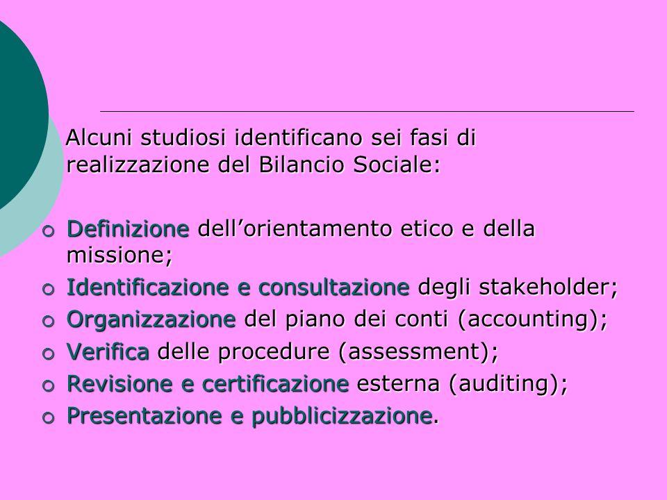 Alcuni studiosi identificano sei fasi di realizzazione del Bilancio Sociale: