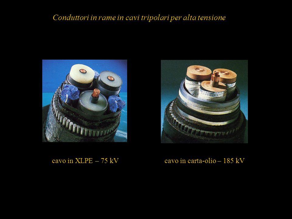 Conduttori in rame in cavi tripolari per alta tensione