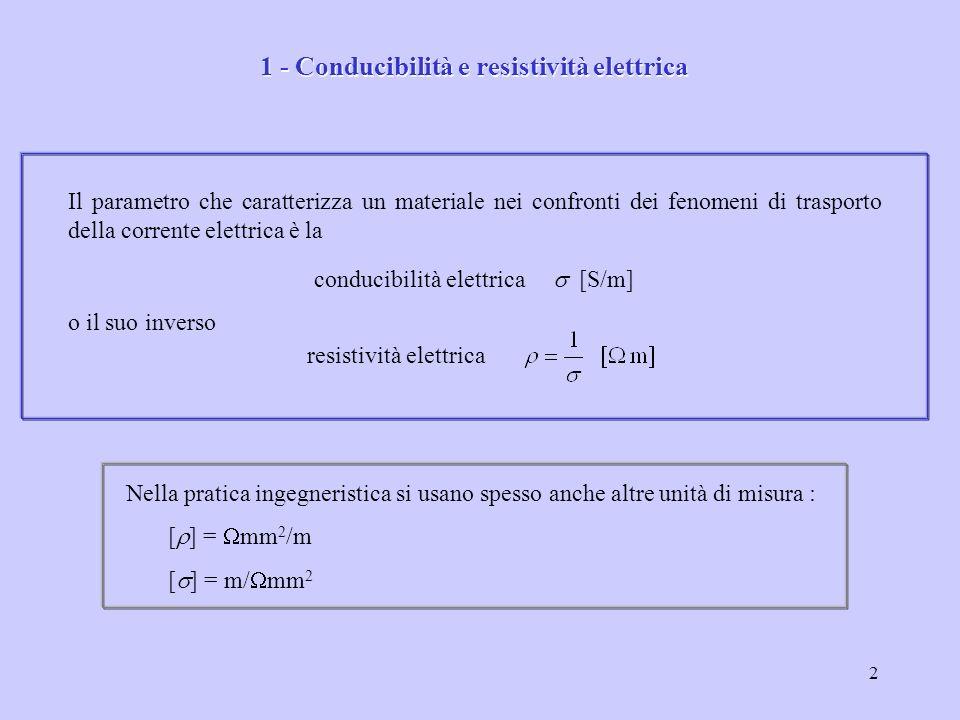 1 - Conducibilità e resistività elettrica