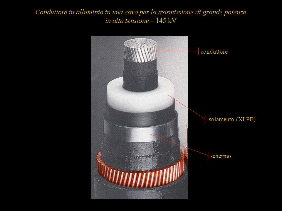 Conduttore in alluminio in una cavo per la trasmissione di grande potenze in alta tensione – 145 kV