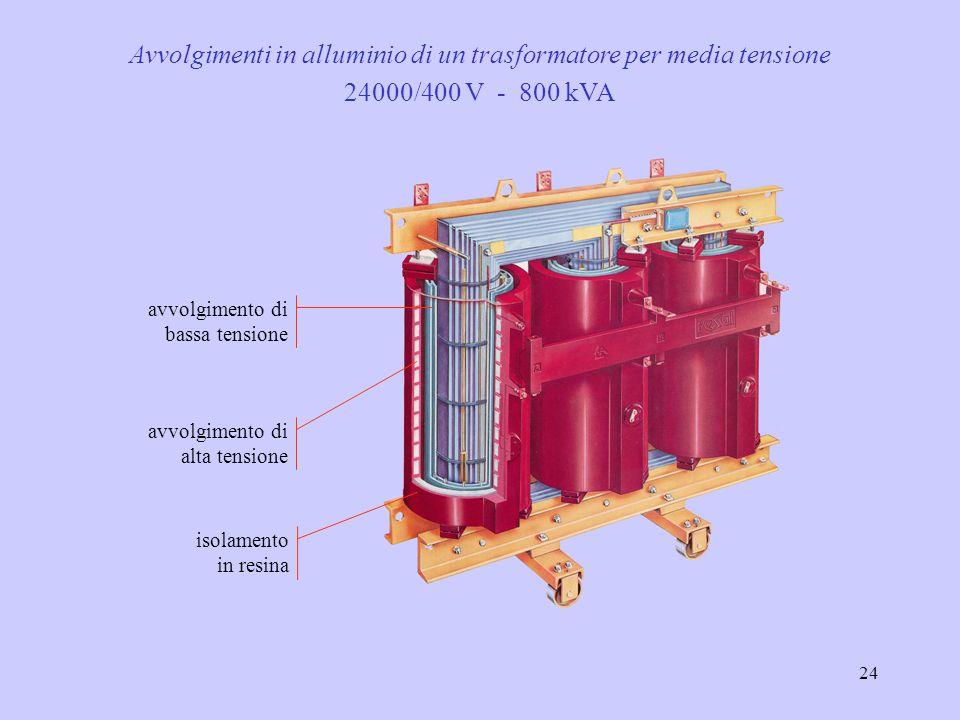 Avvolgimenti in alluminio di un trasformatore per media tensione