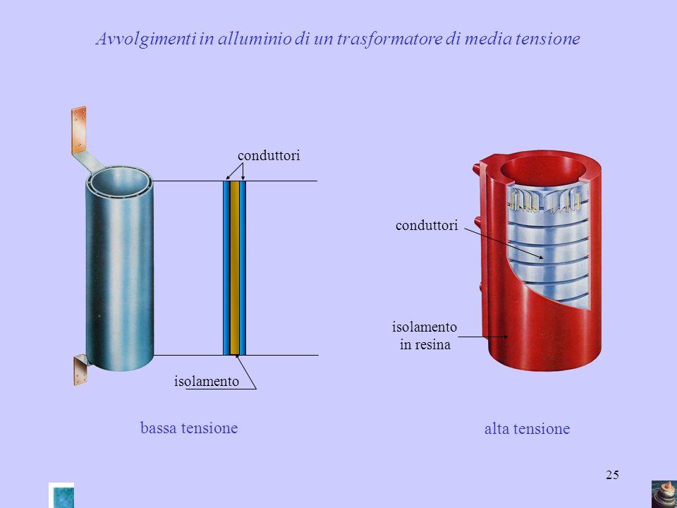 Avvolgimenti in alluminio di un trasformatore di media tensione