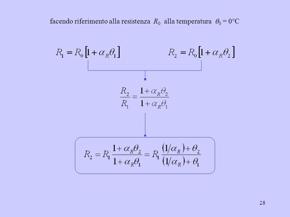 facendo riferimento alla resistenza R0 alla temperatura q0 = 0°C
