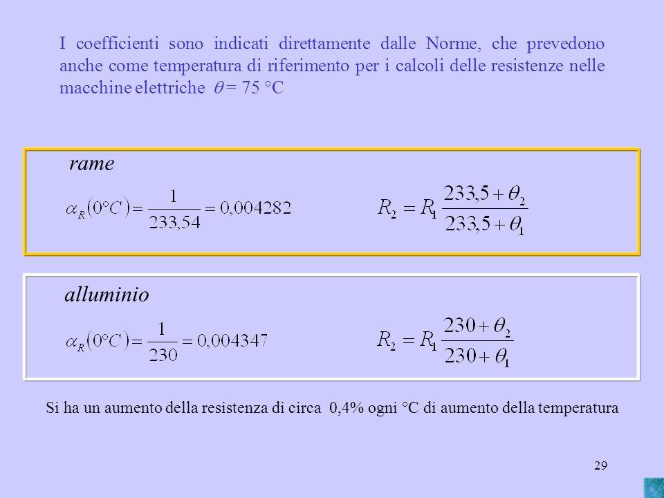 I coefficienti sono indicati direttamente dalle Norme, che prevedono anche come temperatura di riferimento per i calcoli delle resistenze nelle macchine elettriche q = 75 °C