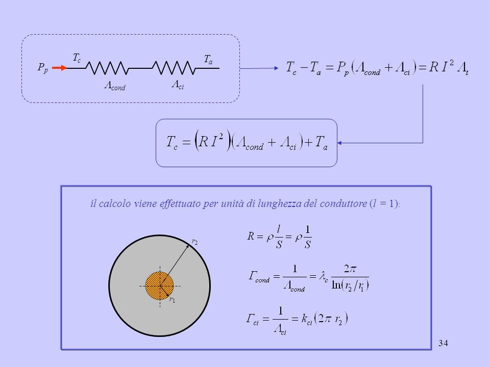 Tc Ta Pp Lcond Lci r1 r2 il calcolo viene effettuato per unità di lunghezza del conduttore (l = 1):