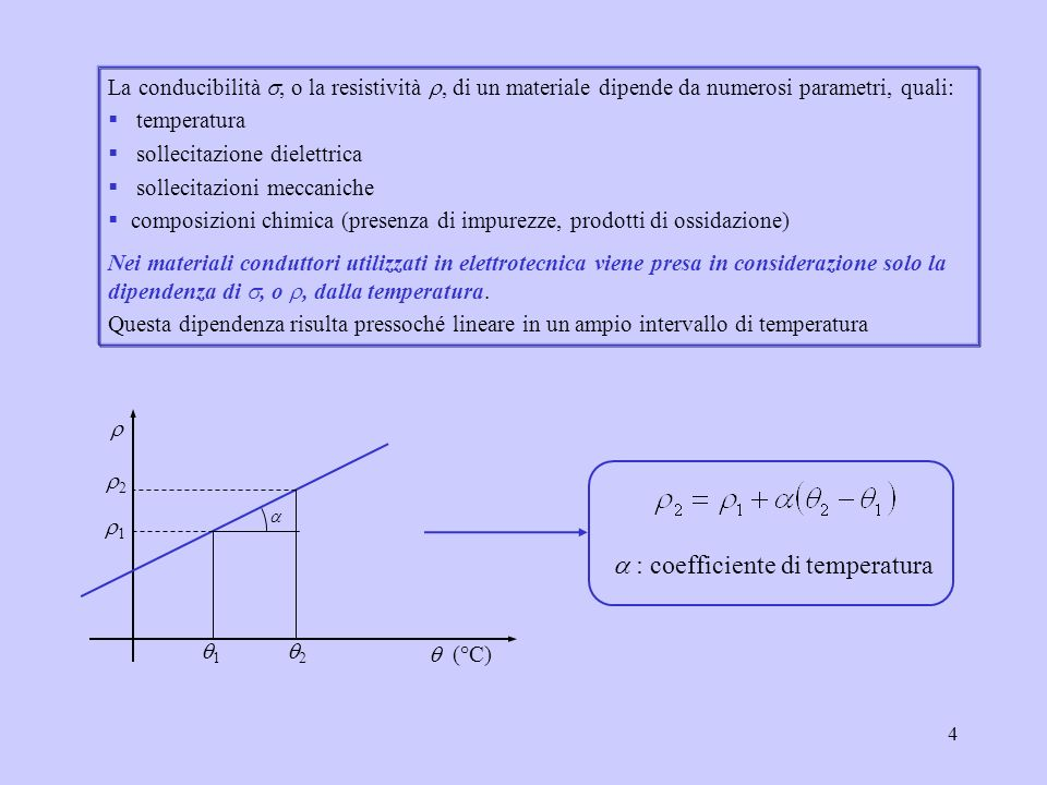 a : coefficiente di temperatura