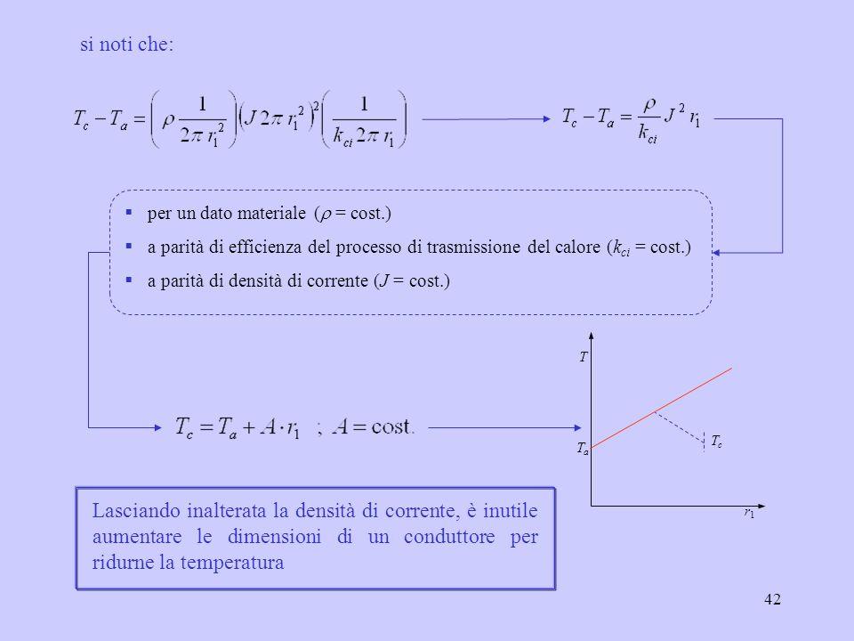 si noti che: per un dato materiale (r = cost.) a parità di efficienza del processo di trasmissione del calore (kci = cost.)