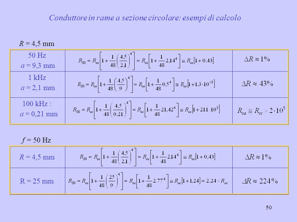Conduttore in rame a sezione circolare: esempi di calcolo