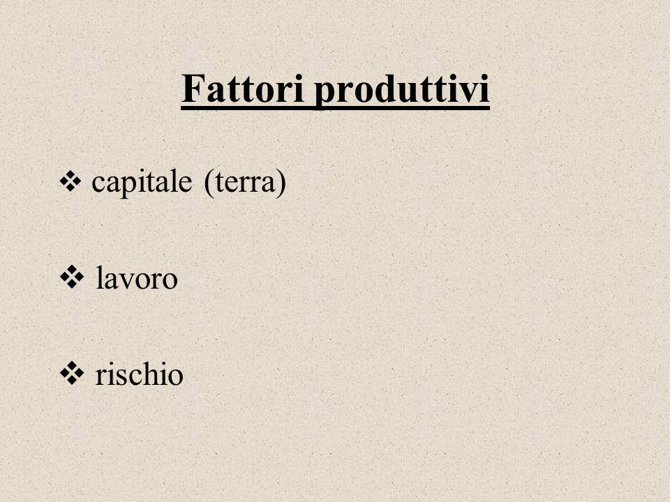 Fattori produttivi lavoro rischio capitale (terra) T,K,L