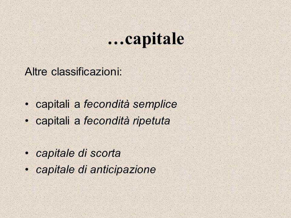 …capitale Altre classificazioni: capitali a fecondità semplice