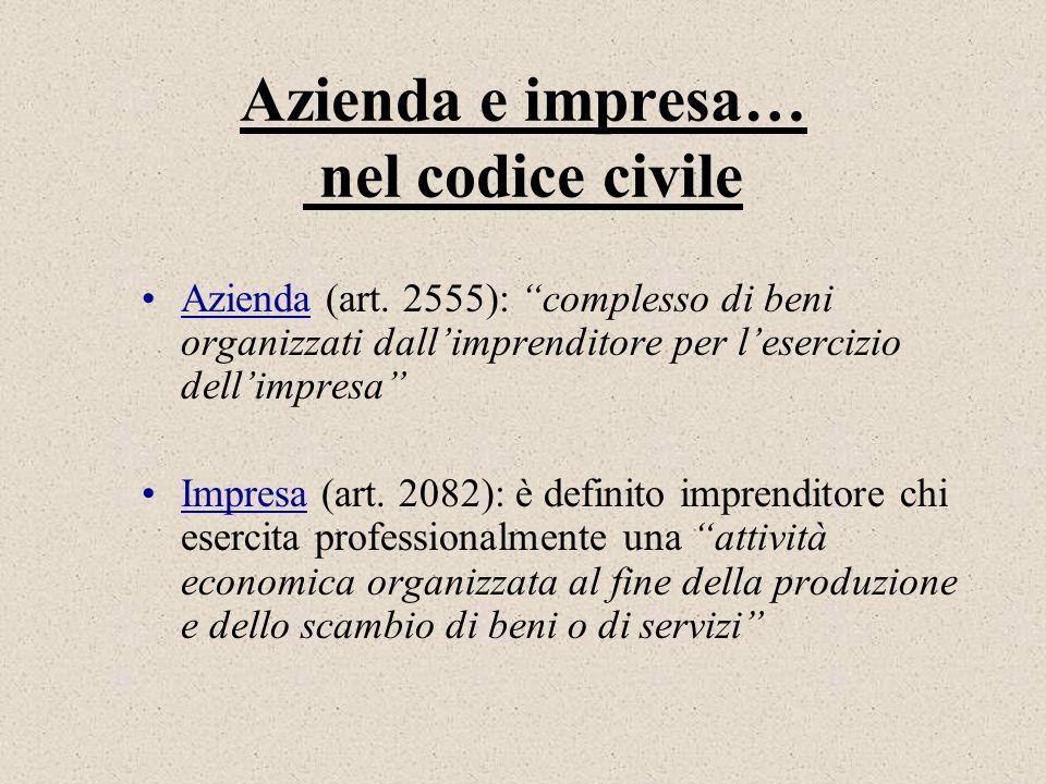 Azienda e impresa… nel codice civile