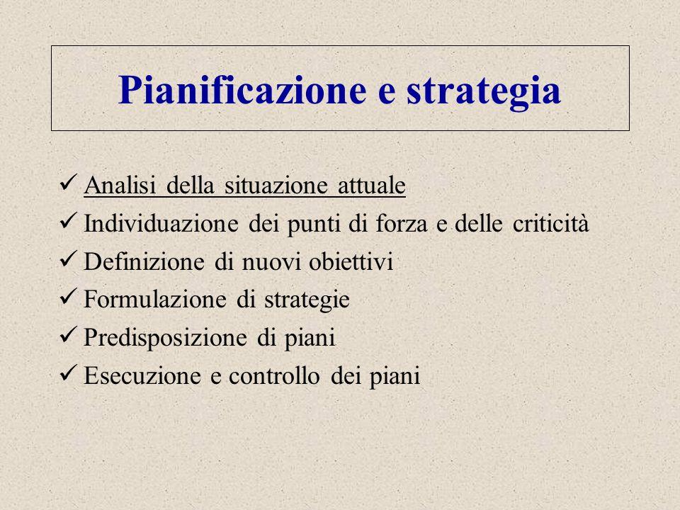 Pianificazione e strategia