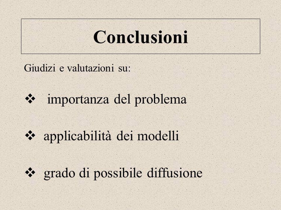 Conclusioni importanza del problema applicabilità dei modelli