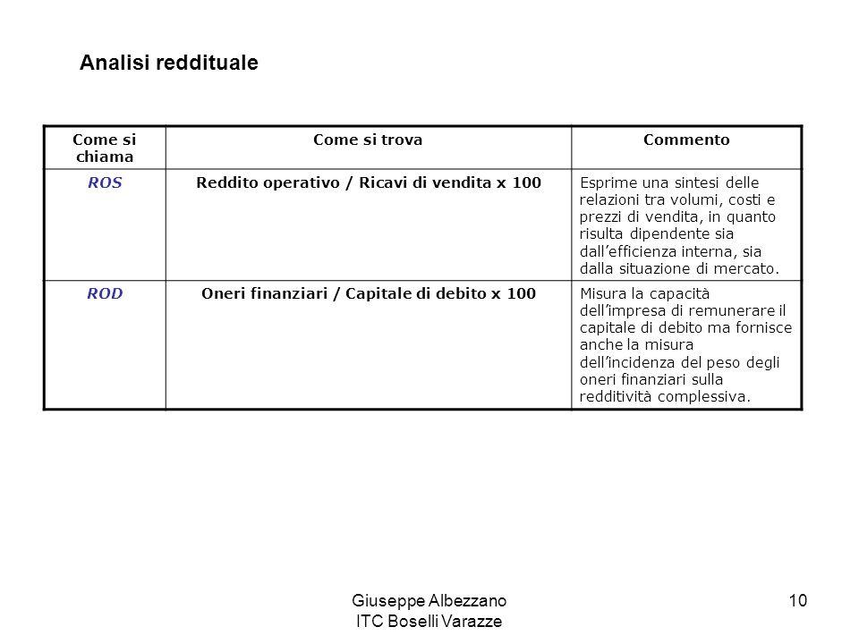 Analisi reddituale Giuseppe Albezzano ITC Boselli Varazze